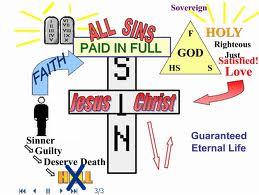 12 gospel